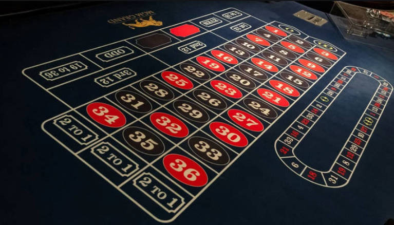 Best Betting System for Roulette Bet and Table