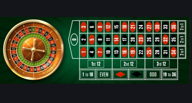 Everything You Need to Know About the Various Types of Roulette